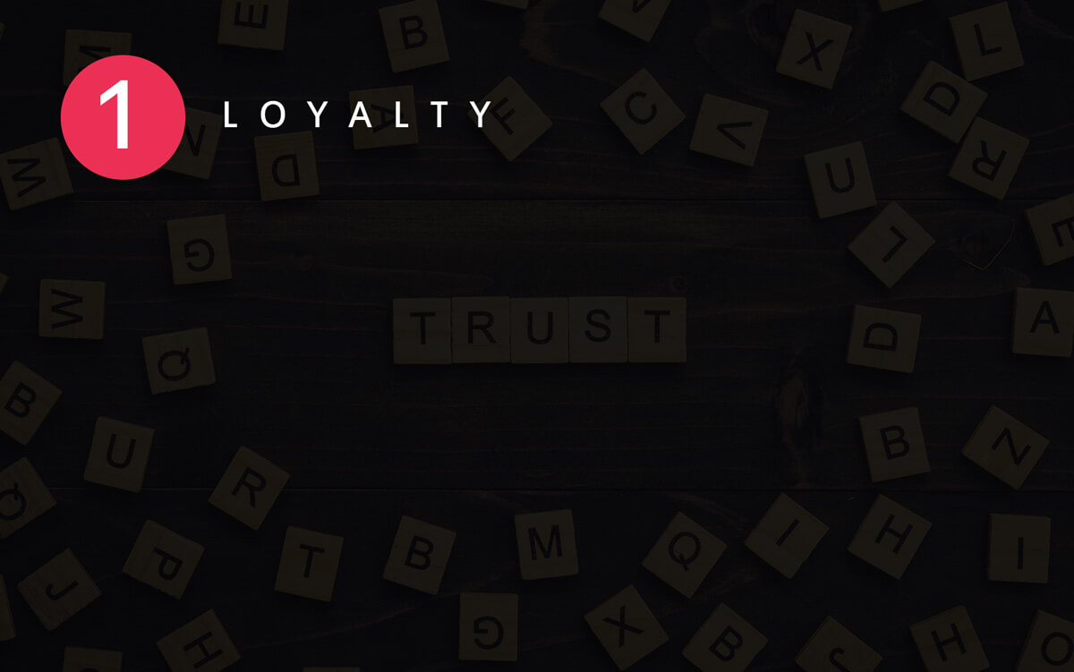 Loyalty and better ROI